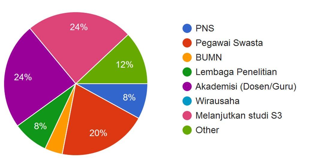 grafis1